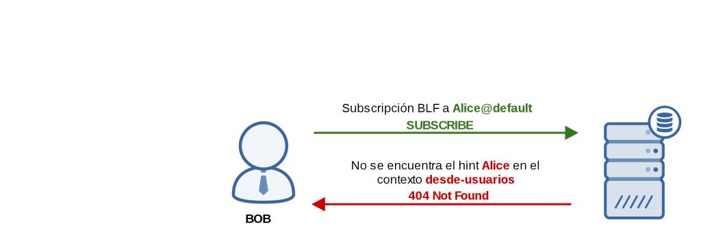 blf (4)
