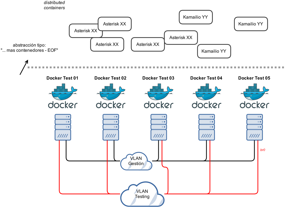 esquema01_docker_hosts