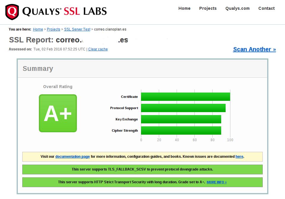 SSL-test