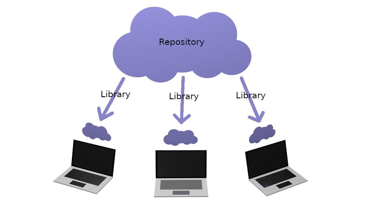 Imagen con repositorio y librerías